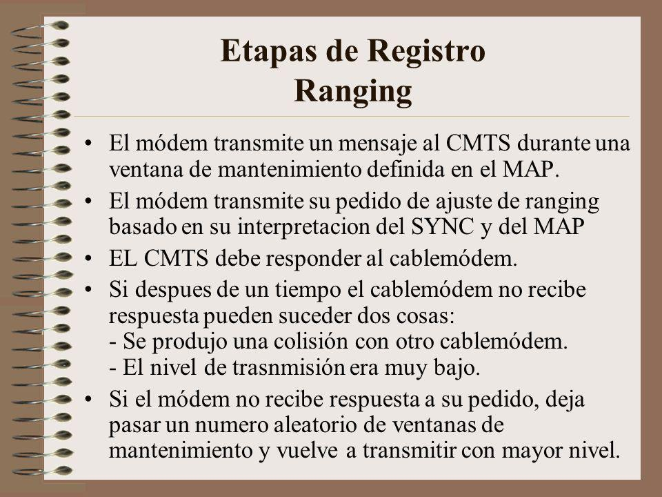 Etapas de Registro Ranging