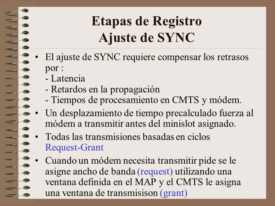 Etapas de Registro Ajuste de SYNC