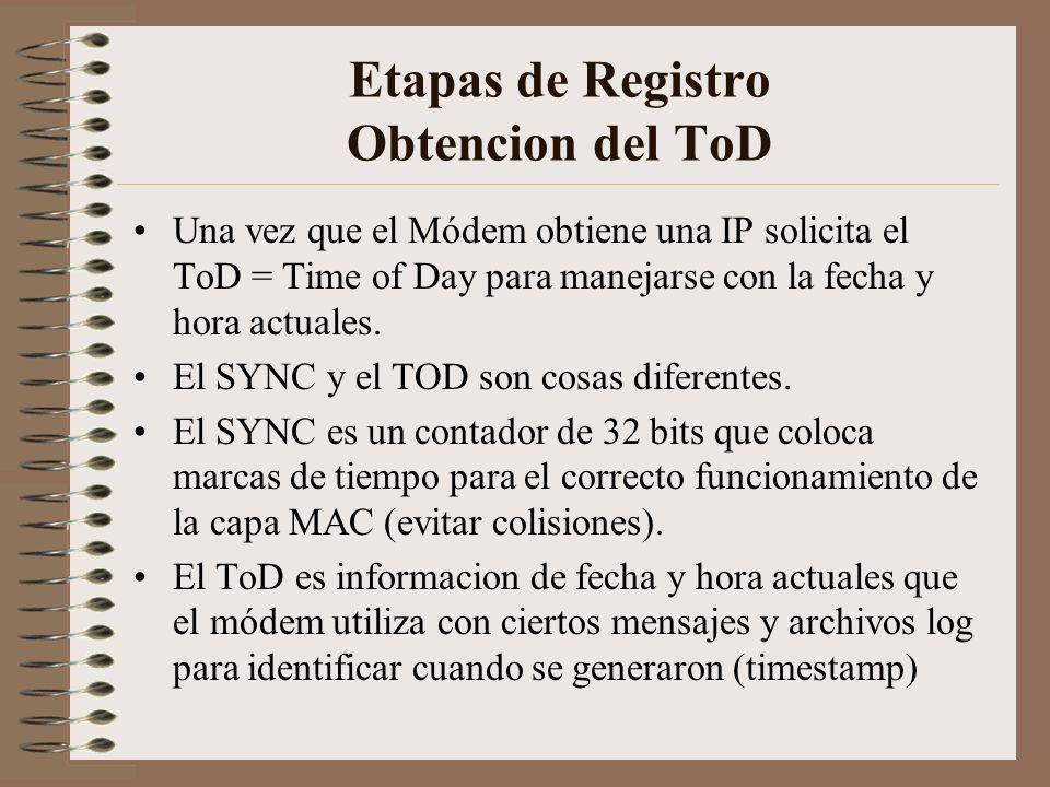 Etapas de Registro Obtencion del ToD