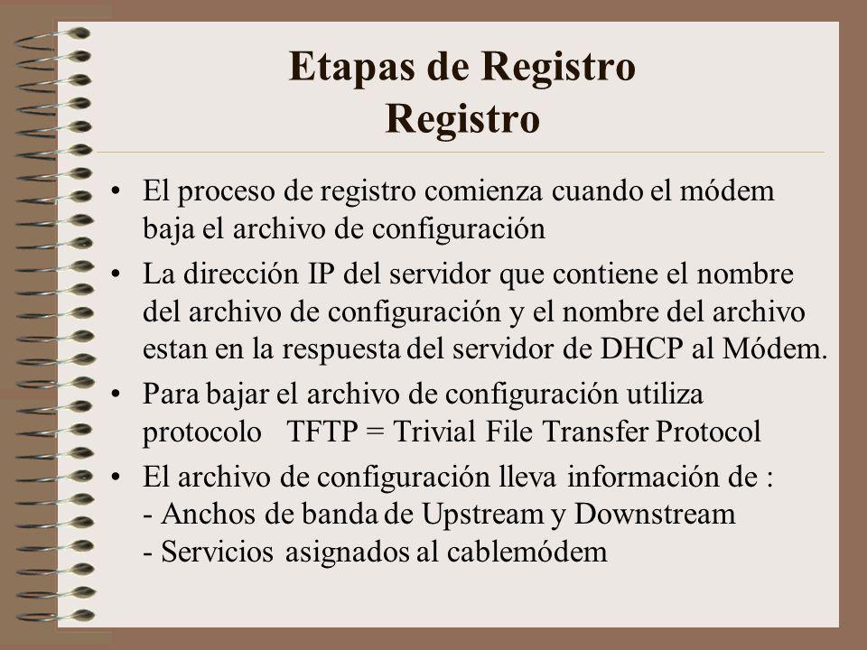Etapas de Registro Registro