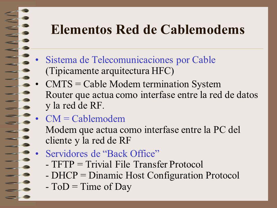 Elementos Red de Cablemodems