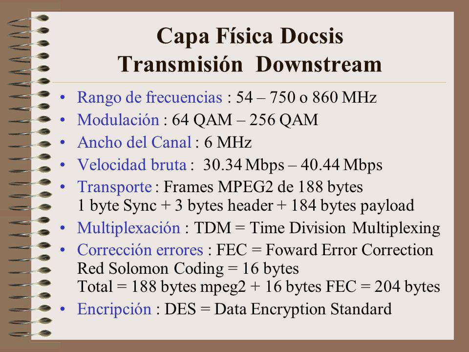 Capa Física Docsis Transmisión Downstream