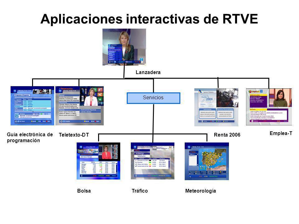Aplicaciones interactivas de RTVE