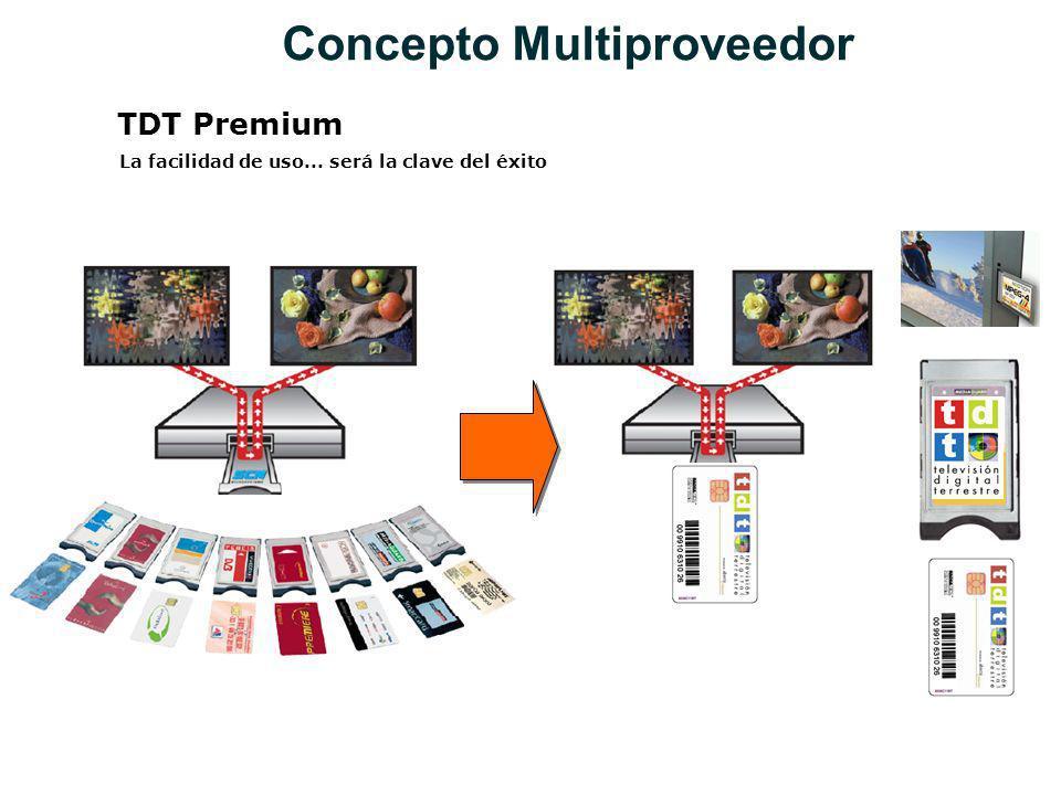 Concepto Multiproveedor