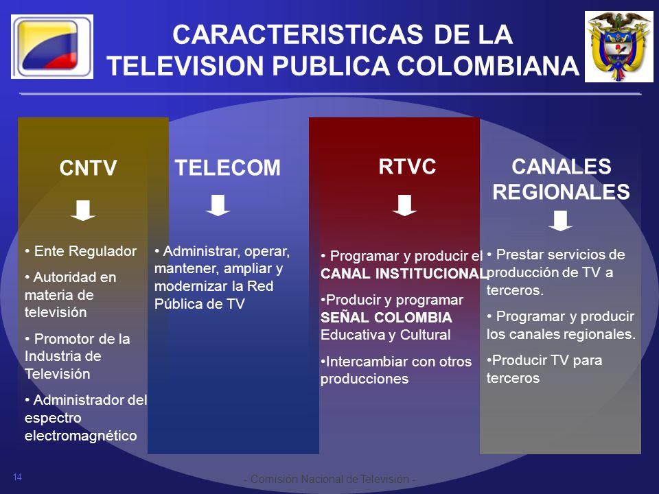 CARACTERISTICAS DE LA TELEVISION PUBLICA COLOMBIANA