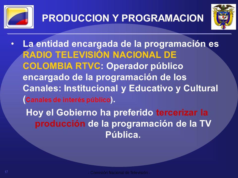 PRODUCCION Y PROGRAMACION