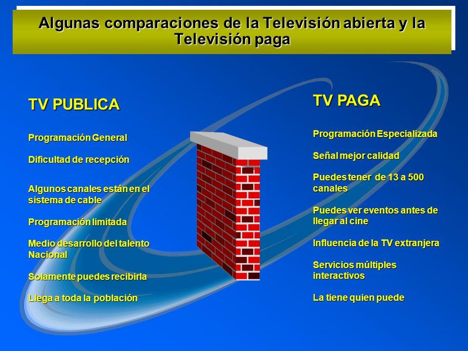 Algunas comparaciones de la Televisión abierta y la Televisión paga