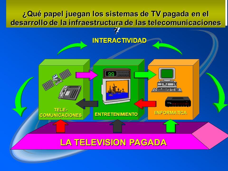 ¿Qué papel juegan los sistemas de TV pagada en el desarrollo de la infraestructura de las telecomunicaciones
