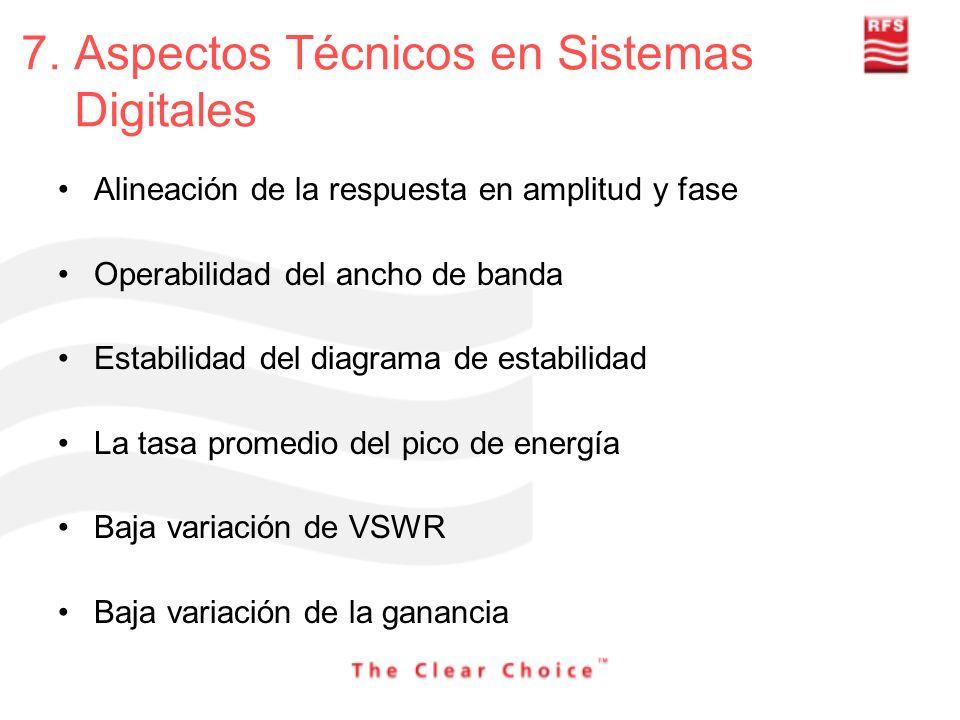 7. Aspectos Técnicos en Sistemas Digitales