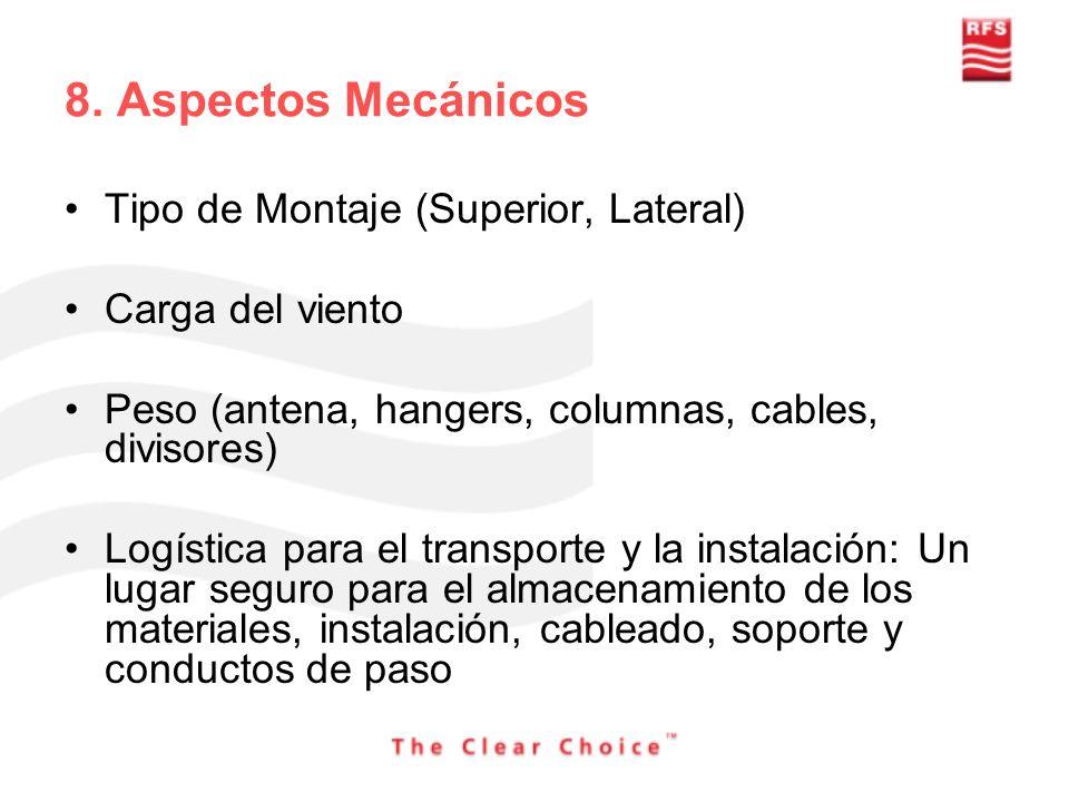 8. Aspectos Mecánicos Tipo de Montaje (Superior, Lateral)