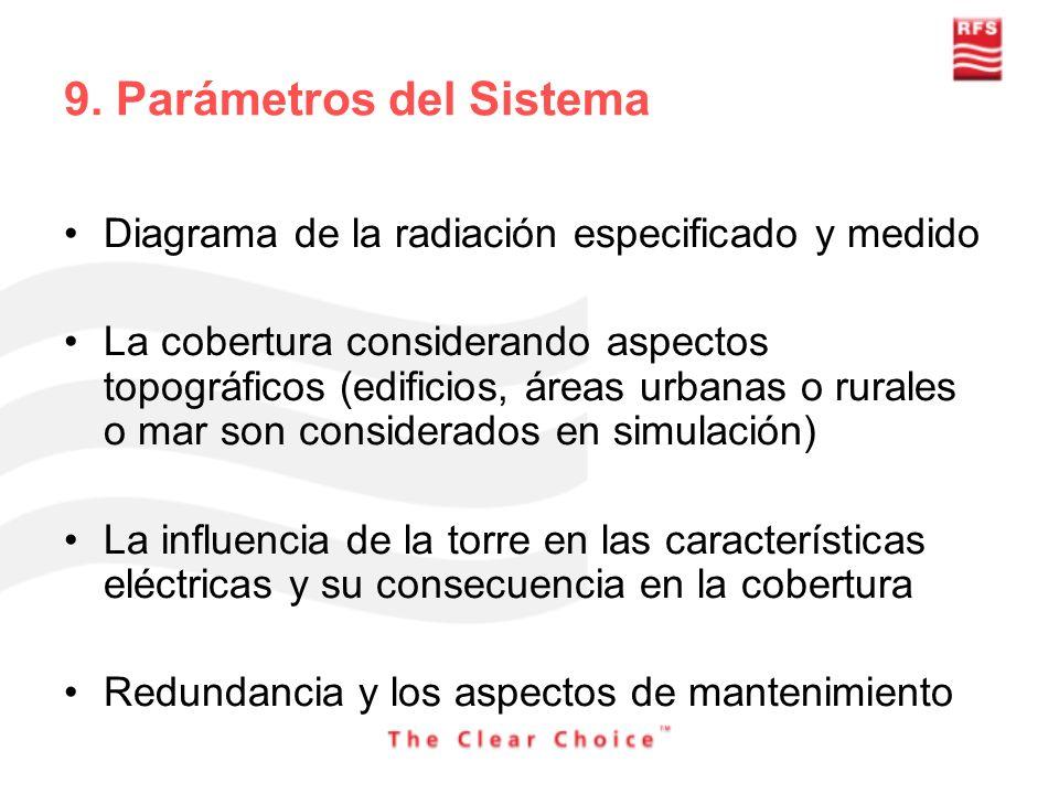 9. Parámetros del Sistema