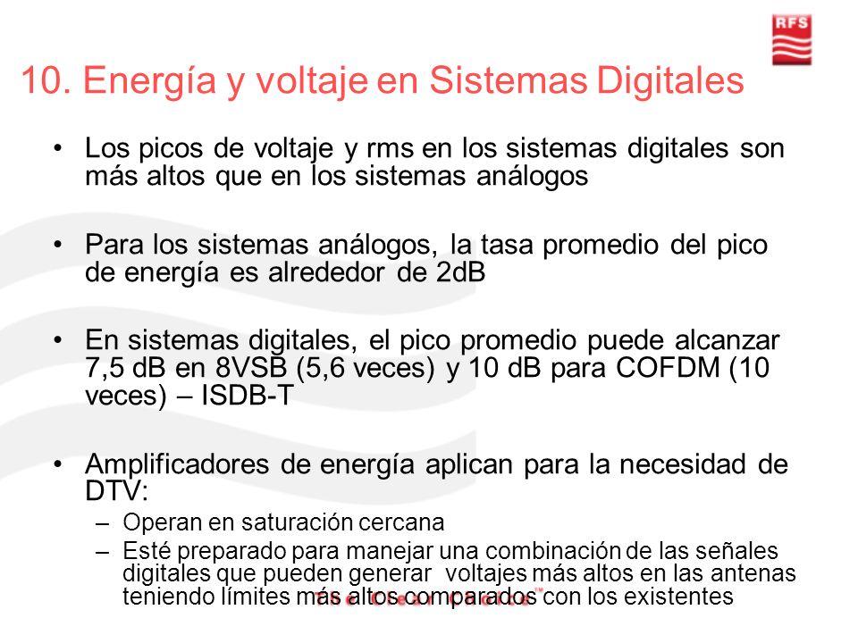 10. Energía y voltaje en Sistemas Digitales