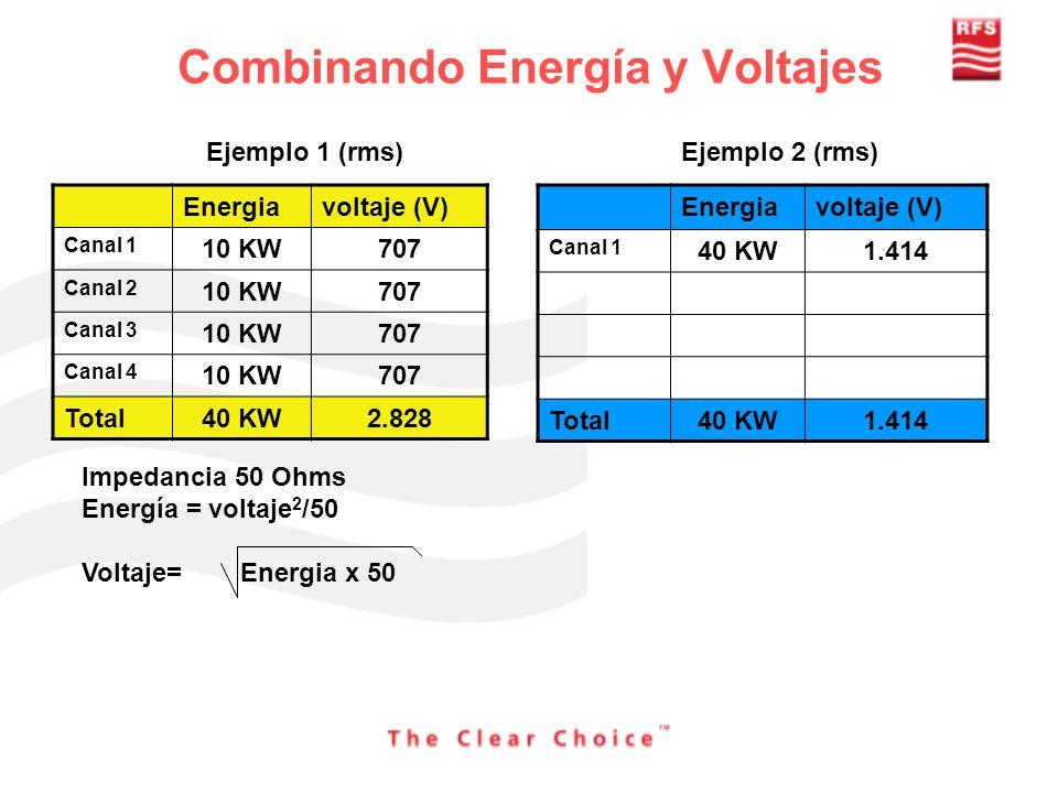 Combinando Energía y Voltajes