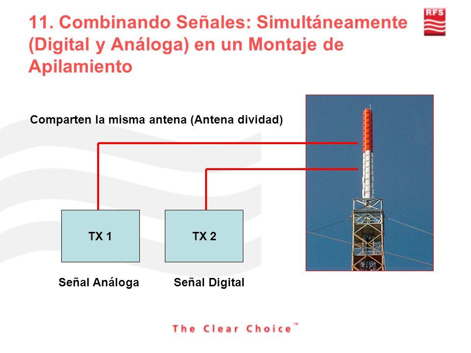 11. Combinando Señales: Simultáneamente (Digital y Análoga) en un Montaje de Apilamiento