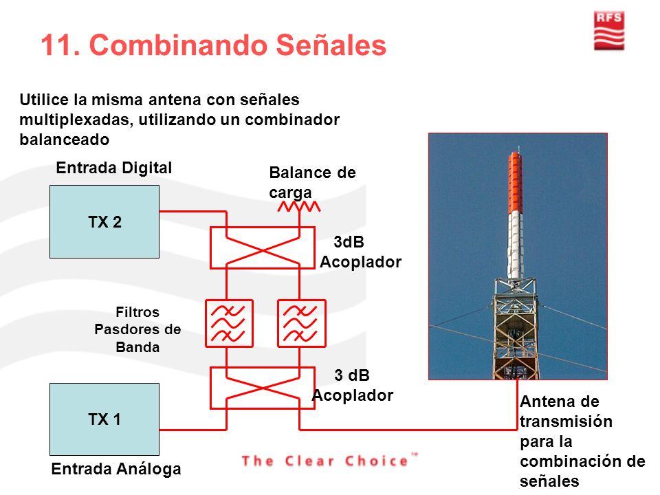 11. Combinando SeñalesUtilice la misma antena con señales multiplexadas, utilizando un combinador balanceado.