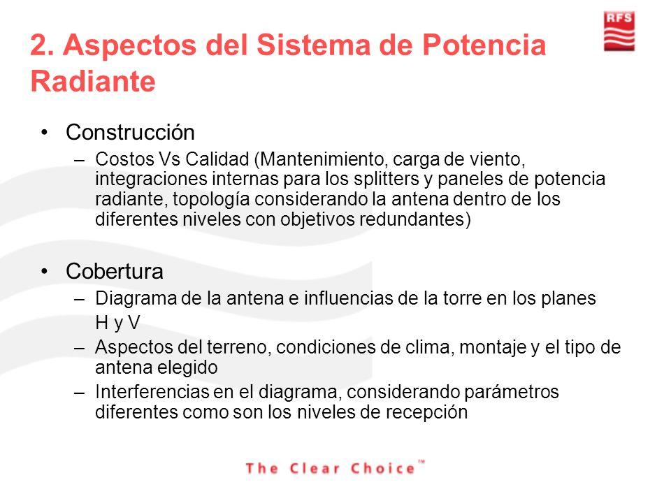 2. Aspectos del Sistema de Potencia Radiante