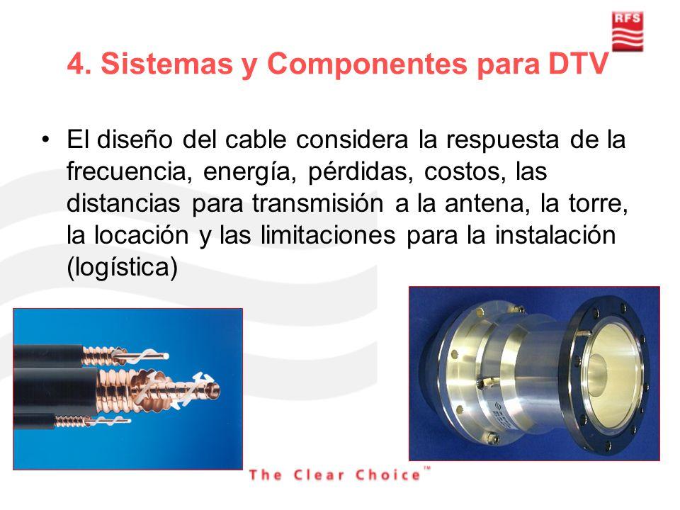 4. Sistemas y Componentes para DTV