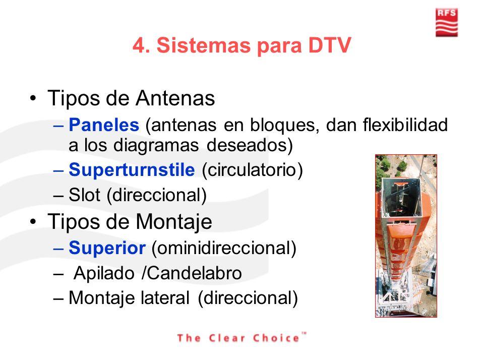 4. Sistemas para DTV Tipos de Antenas Tipos de Montaje