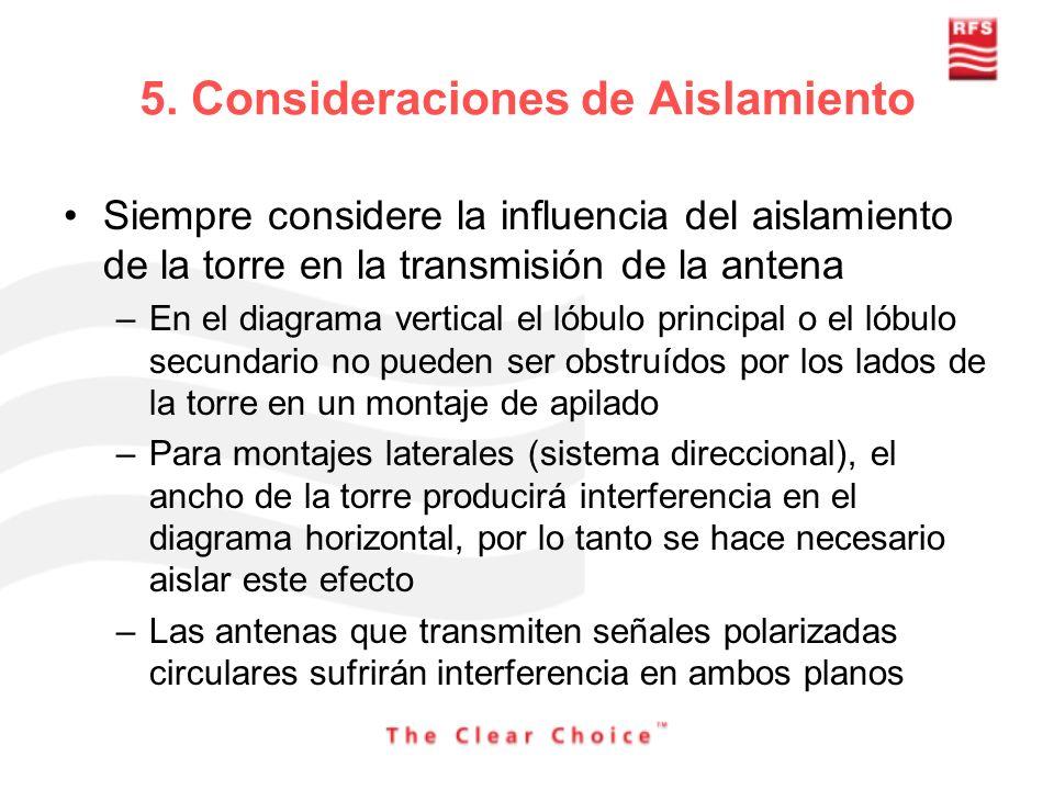 5. Consideraciones de Aislamiento