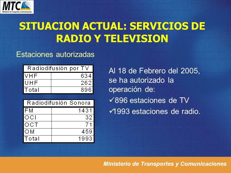 SITUACION ACTUAL: SERVICIOS DE RADIO Y TELEVISION
