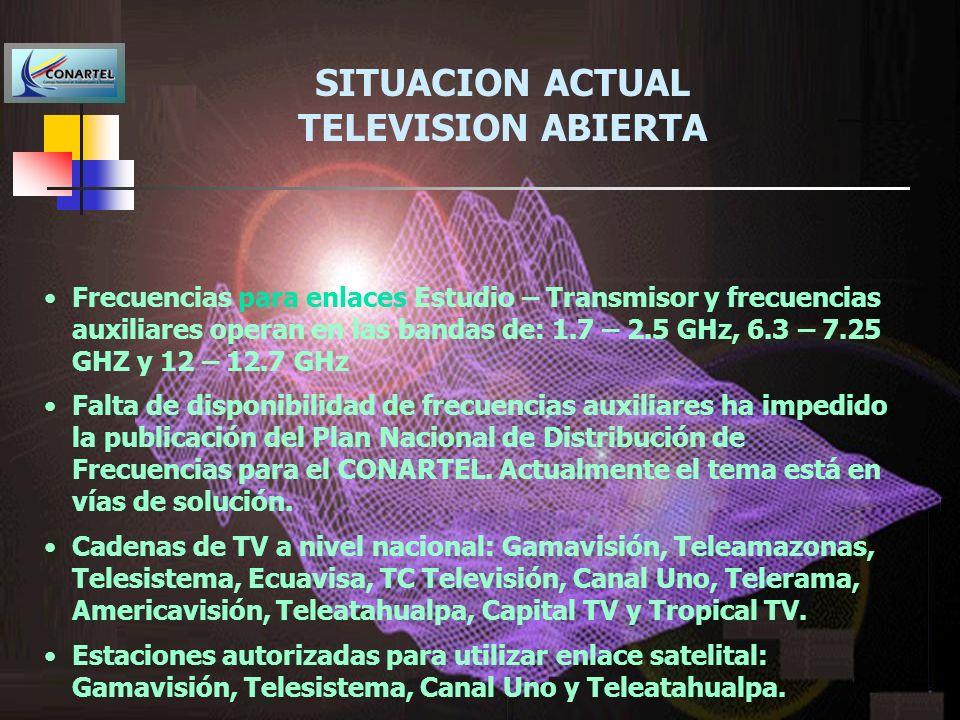 SITUACION ACTUAL TELEVISION ABIERTA