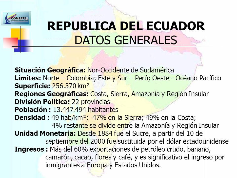 REPUBLICA DEL ECUADOR DATOS GENERALES