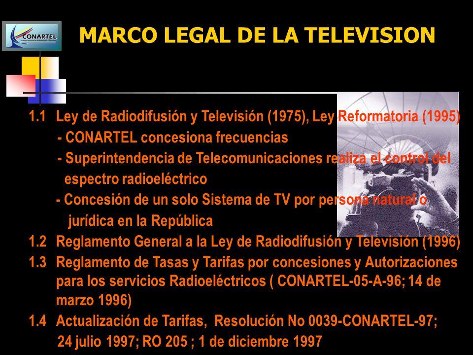 MARCO LEGAL DE LA TELEVISION