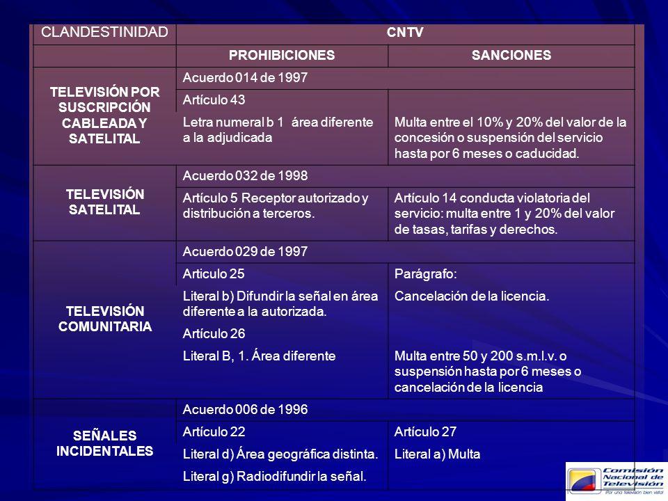 CLANDESTINIDAD CNTV PROHIBICIONES SANCIONES TELEVISIÓN POR SUSCRIPCIÓN