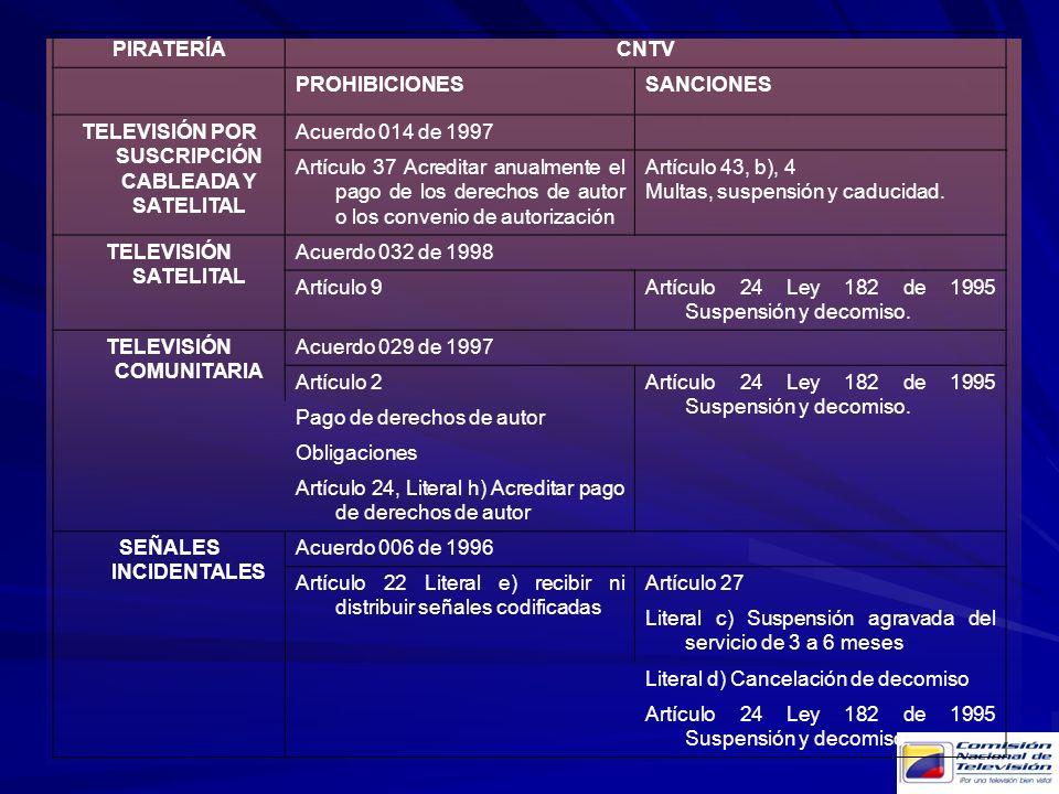 TELEVISIÓN POR SUSCRIPCIÓN CABLEADA Y SATELITAL TELEVISIÓN COMUNITARIA
