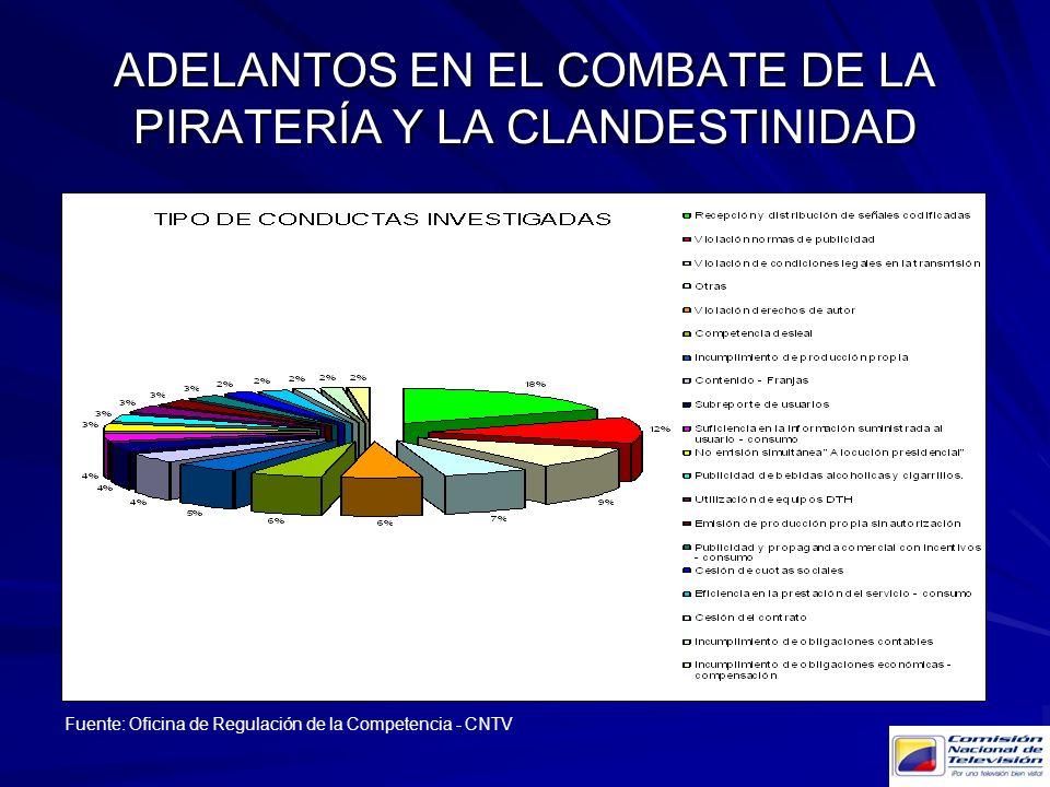 ADELANTOS EN EL COMBATE DE LA PIRATERÍA Y LA CLANDESTINIDAD