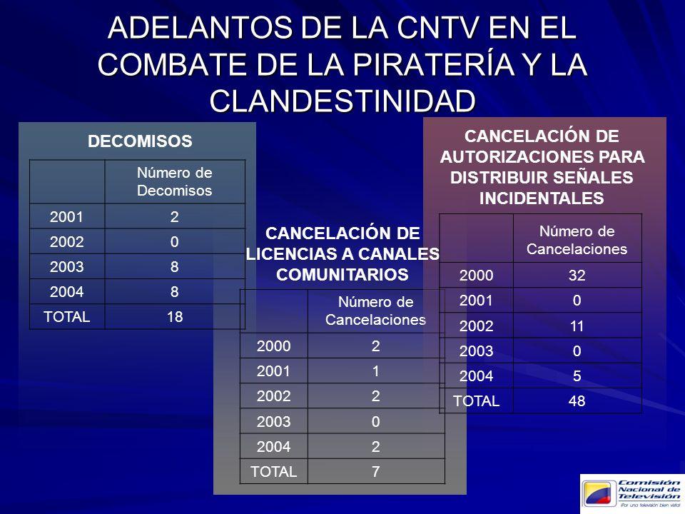 ADELANTOS DE LA CNTV EN EL COMBATE DE LA PIRATERÍA Y LA CLANDESTINIDAD