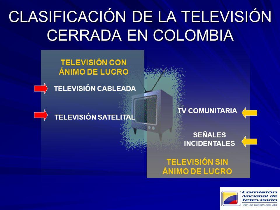 CLASIFICACIÓN DE LA TELEVISIÓN CERRADA EN COLOMBIA