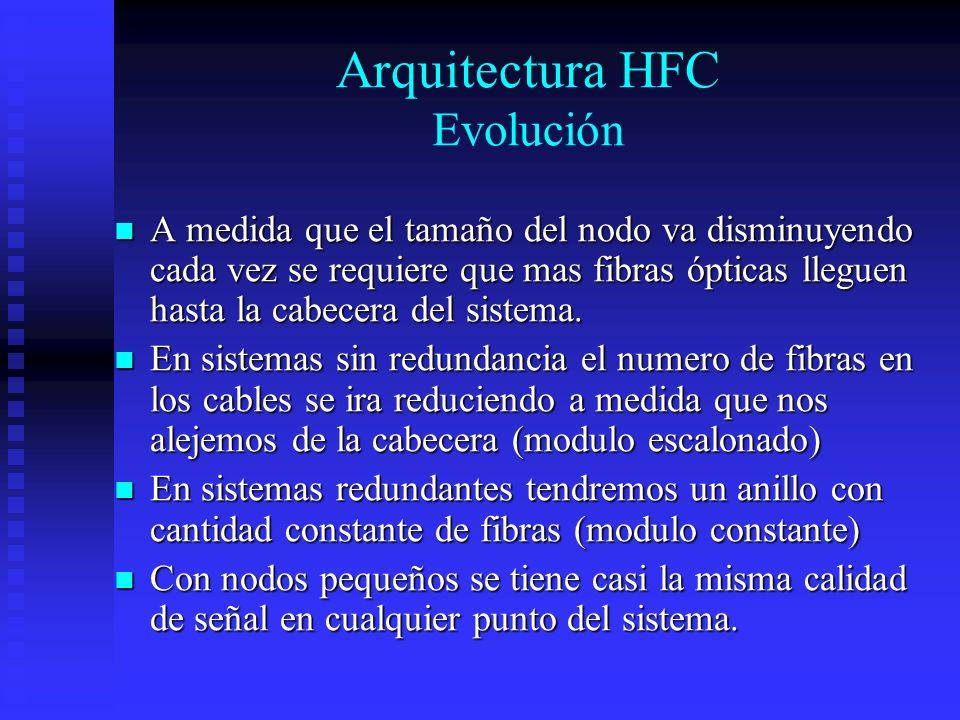 Arquitectura HFC Evolución