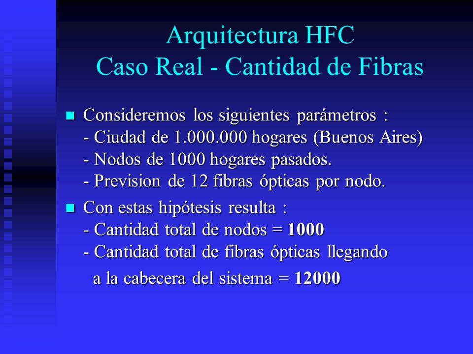 Arquitectura HFC Caso Real - Cantidad de Fibras