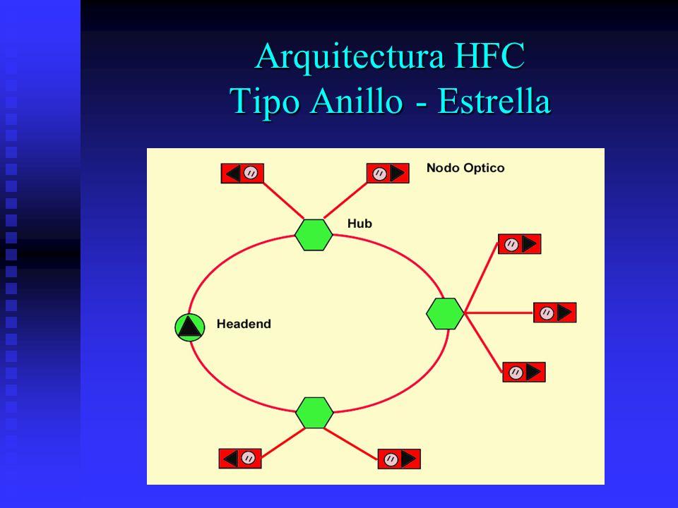 Arquitectura HFC Tipo Anillo - Estrella