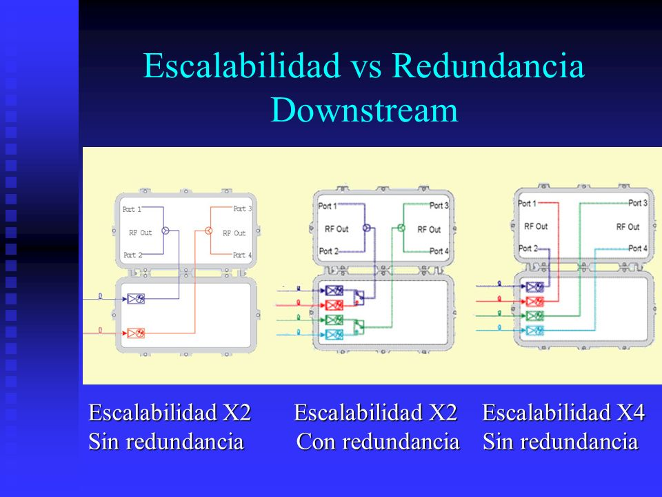 Escalabilidad vs Redundancia Downstream