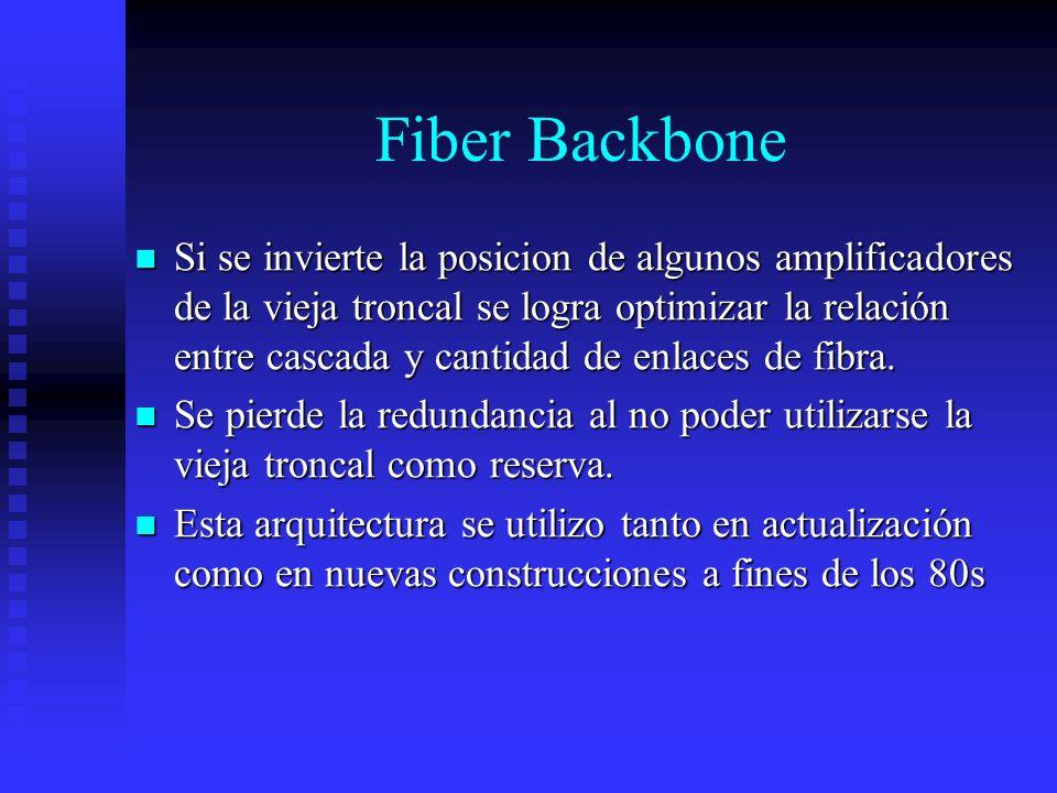 Fiber Backbone