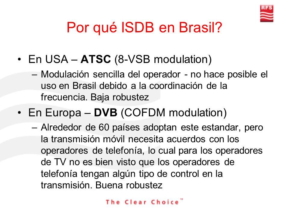 Por qué ISDB en Brasil En USA – ATSC (8-VSB modulation)