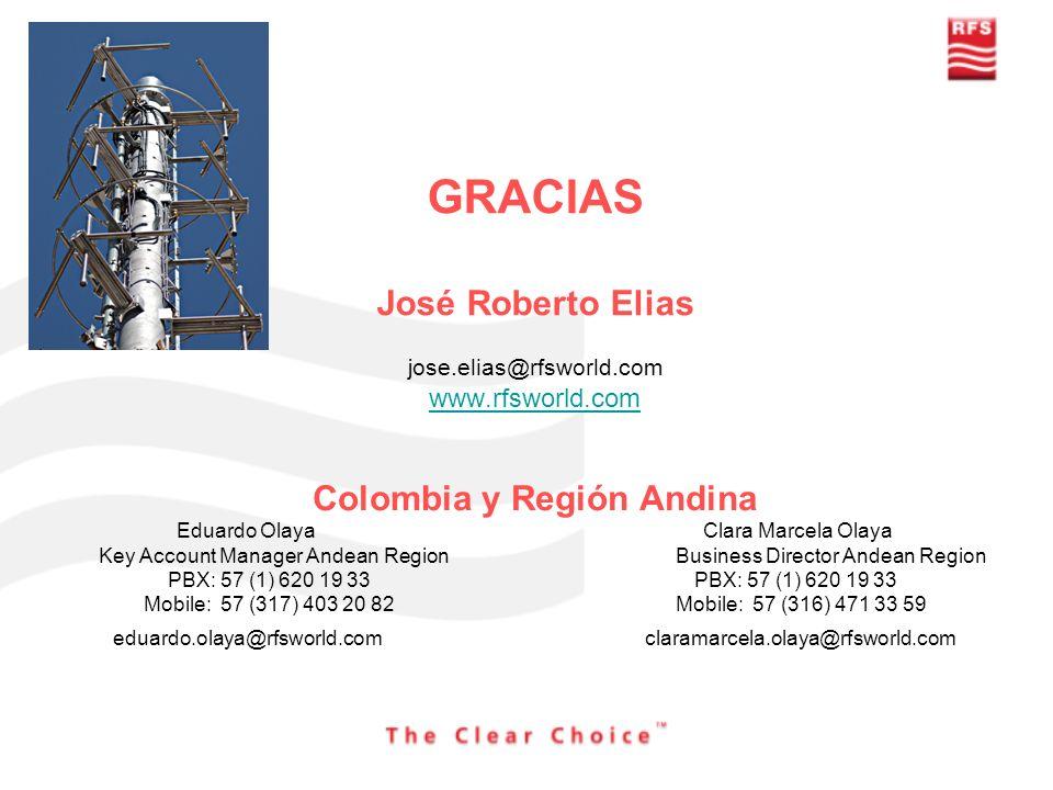 GRACIAS José Roberto Elias