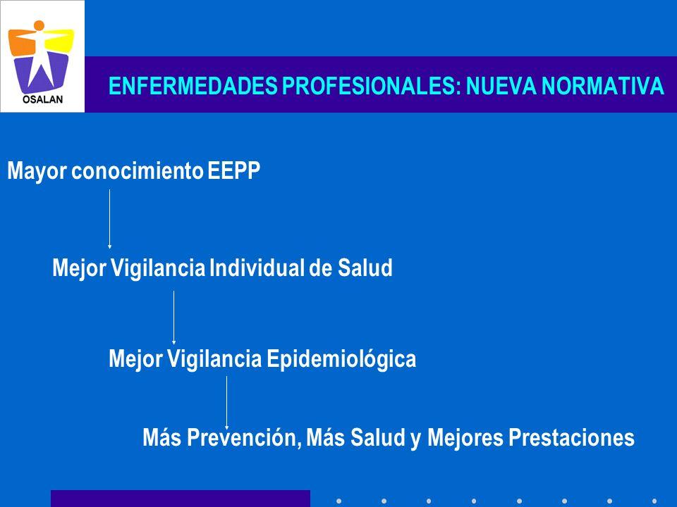 ENFERMEDADES PROFESIONALES: NUEVA NORMATIVA