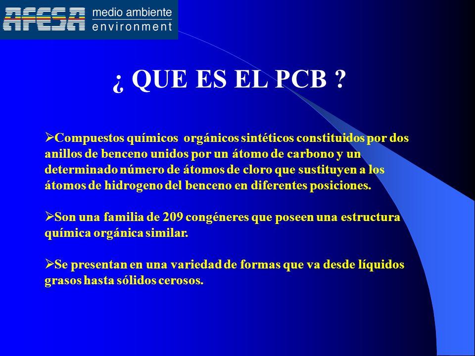 ¿ QUE ES EL PCB