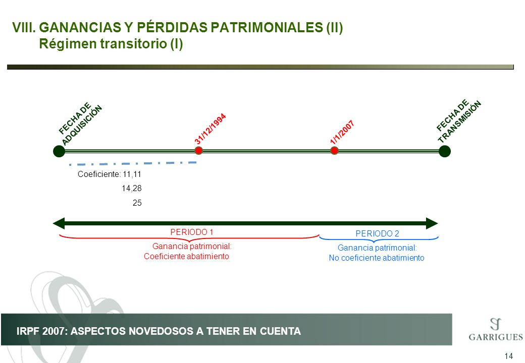 GANANCIAS Y PÉRDIDAS PATRIMONIALES (II) Régimen transitorio (I)