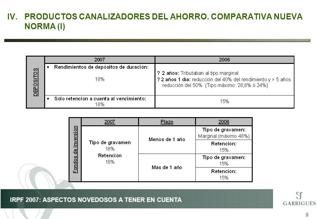 IV. PRODUCTOS CANALIZADORES DEL AHORRO. COMPARATIVA NUEVA NORMA (I)