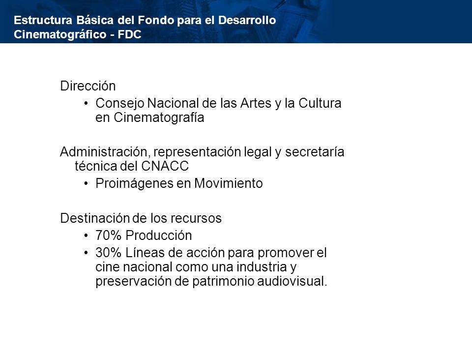 Estructura Básica del Fondo para el Desarrollo Cinematográfico - FDC