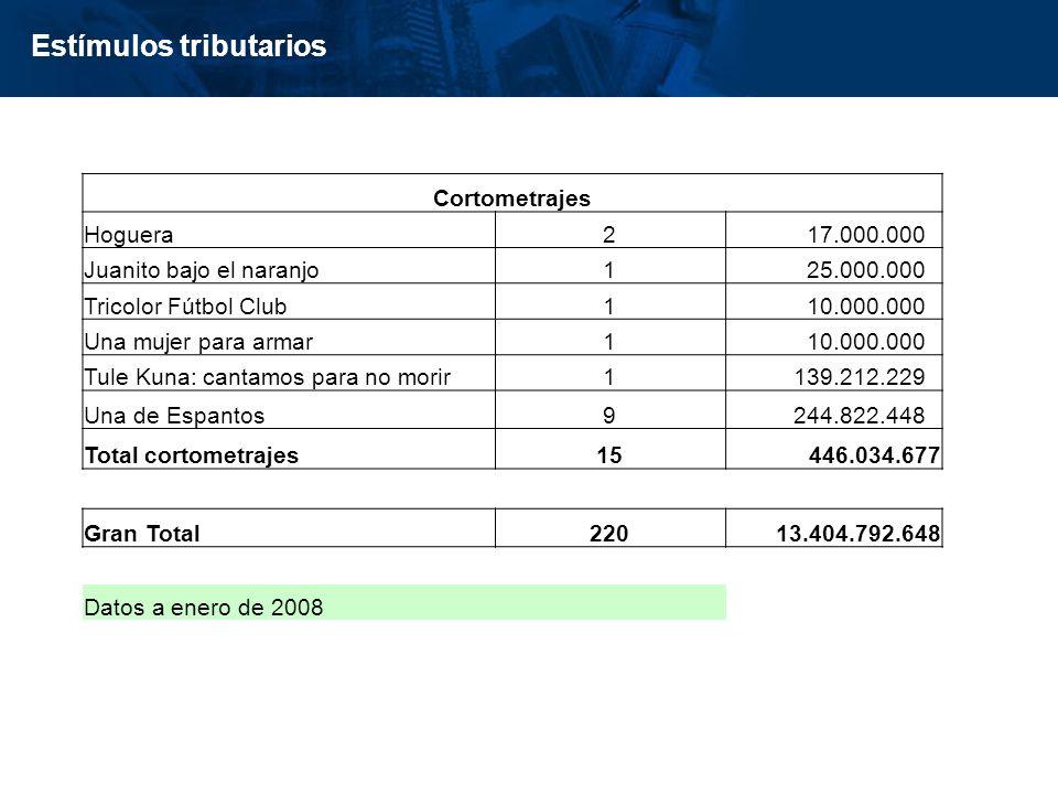 Estímulos tributarios