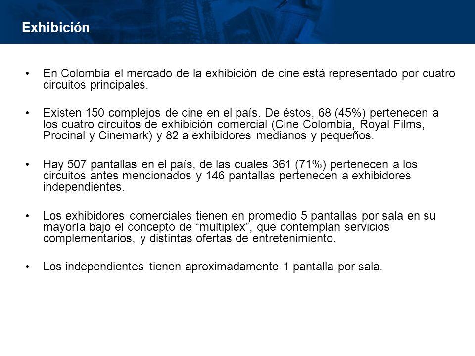 Exhibición En Colombia el mercado de la exhibición de cine está representado por cuatro circuitos principales.