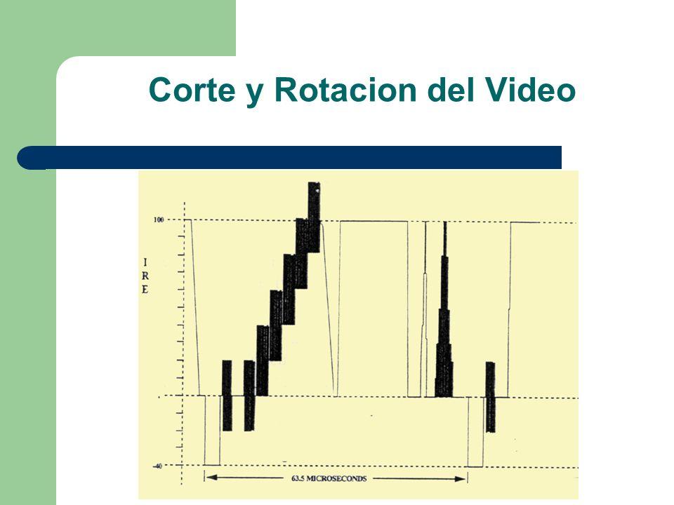 Corte y Rotacion del Video