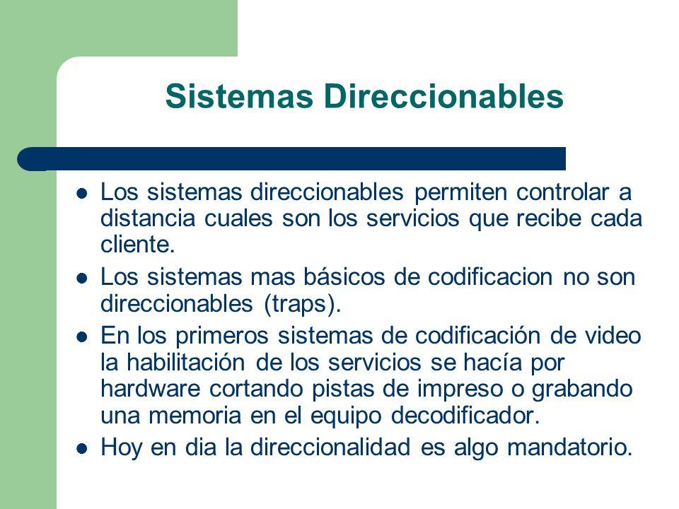 Sistemas Direccionables