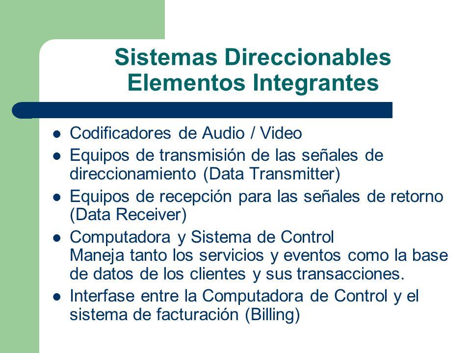 Sistemas Direccionables Elementos Integrantes