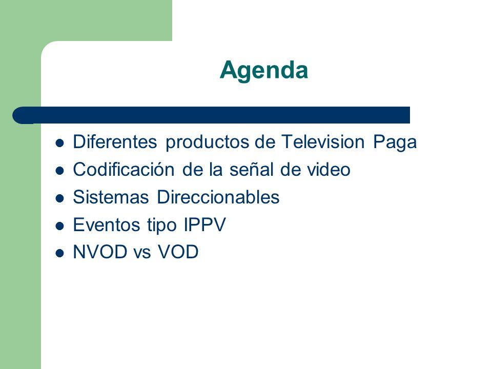 Agenda Diferentes productos de Television Paga
